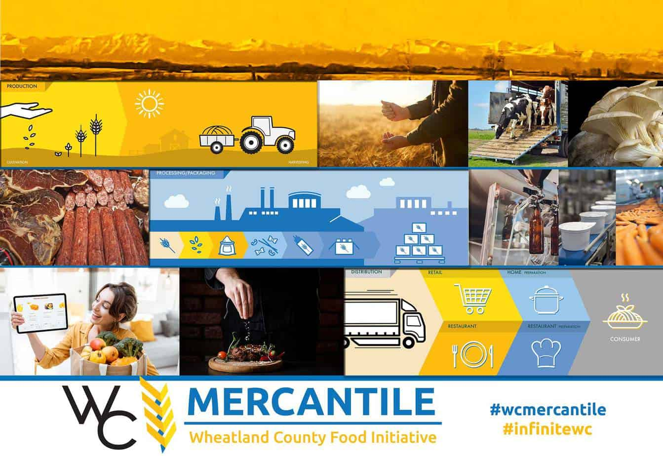 Read more about the article Wheatland County launches mercantile